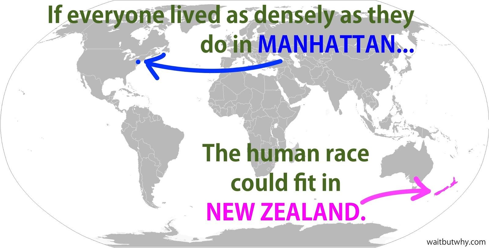 densitypopulation